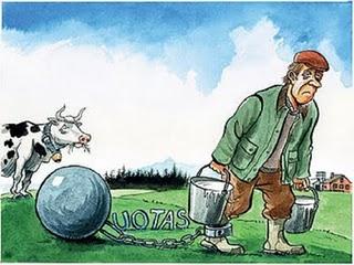 Farmers Constriained